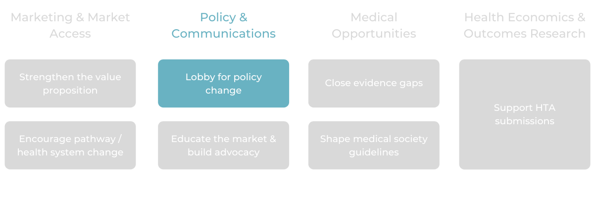 Policy & Communications